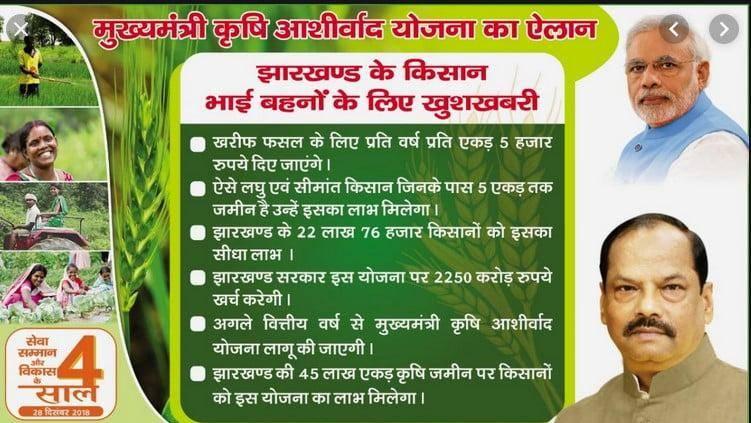 मुख्यमंत्री कृषि आशीर्वाद योजना झारखण्ड | ऑनलाइन आवेदन फॉर्म, MMKAY Farmer List 2019