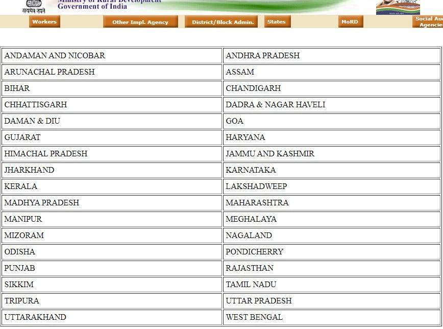 नरेगा जॉब कार्ड सूची   Narega Job Card List 2021 MGNREGA लिस्ट,देखें डाउनलोड करें