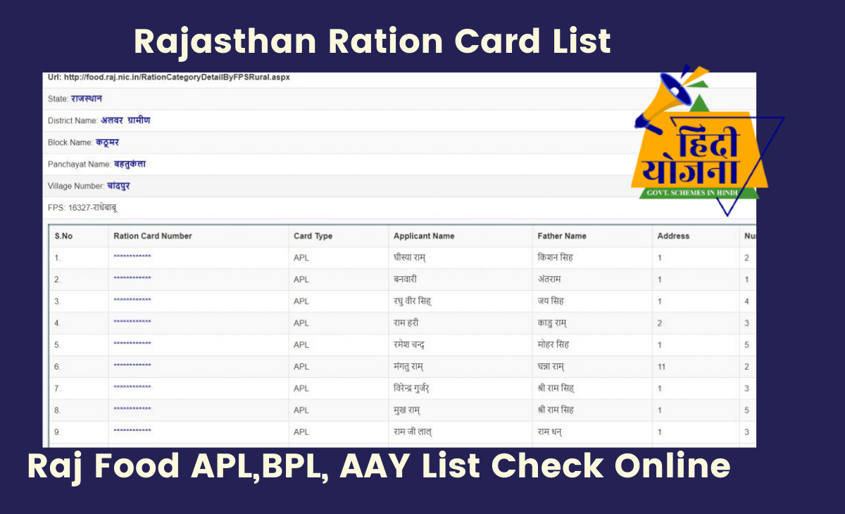 check name in rajasthan ration card list