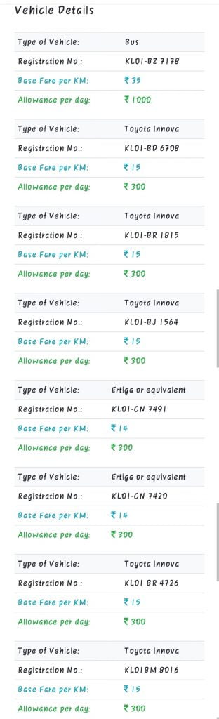Fare details for travel