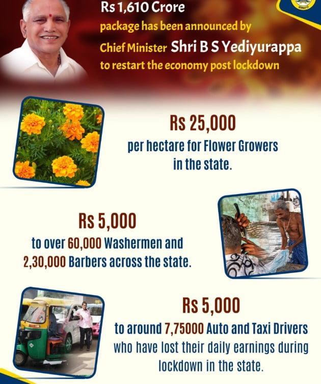 Yediyurappa Driver Yojana Rs. 5000