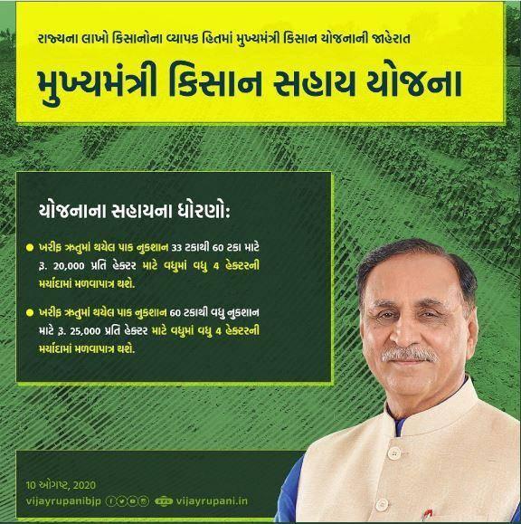Mukhyamantri Kisan Sahay Yojana Gujarat