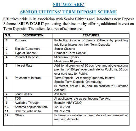 SBI Wecare Policy ( Deposit Scheme for Senior Citizens)