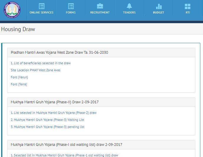 Rajkot RMC Awas Yojana Draw 2021 List