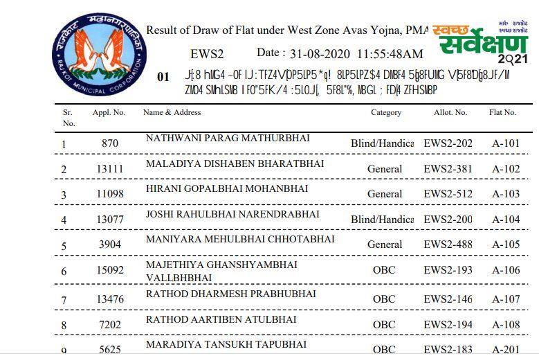 Rajkot RMC Awas Yojana Draw List 2021