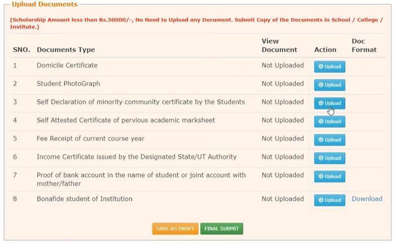 Eligibility Criteria for the Scholarship Program