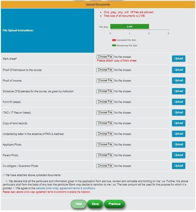 SBI Education Loan
