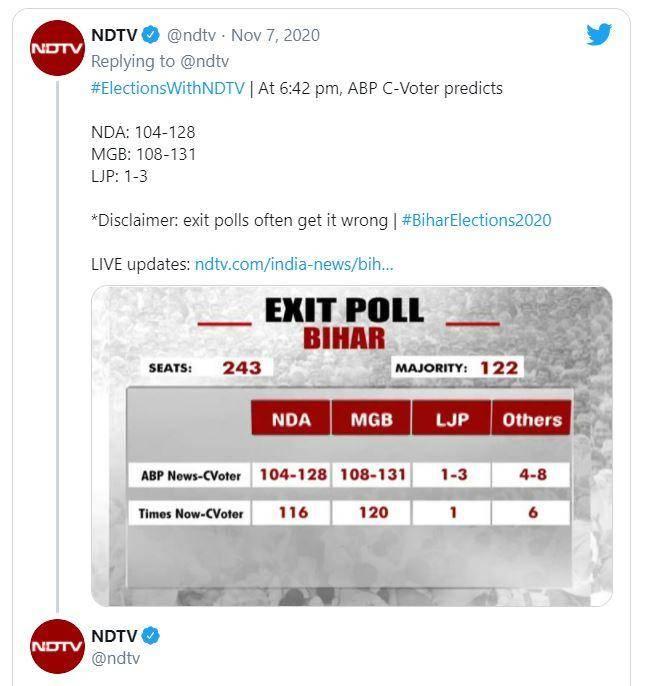 Bihar Exit Polls 2020