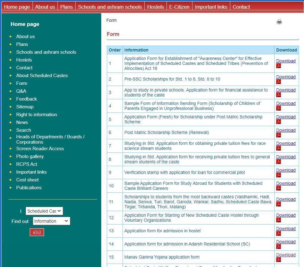 Apply Online for Gujarat Manav Garima Yojana