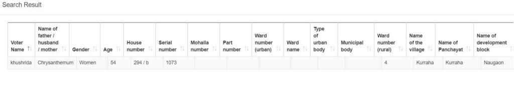 MP Gram Panchayat Election/Chunav Search List