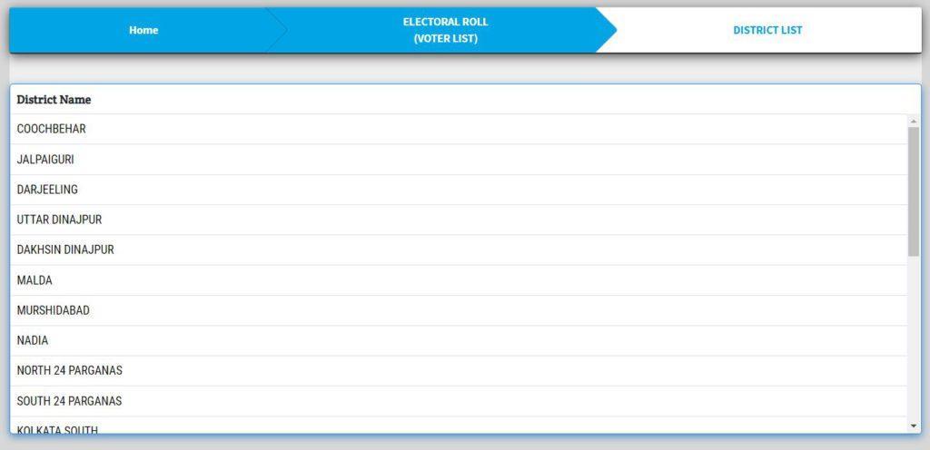 Electoral WB Voter List PDF