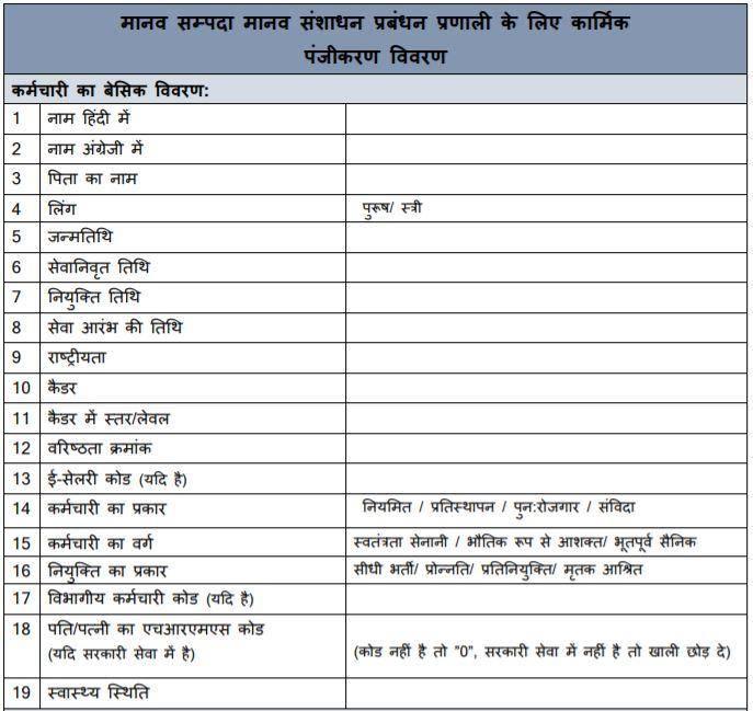 Fill Manav Sampada PDF Form @ ehrms.up.gov.in