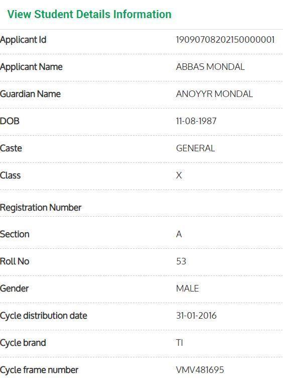 Sabooj Sathi Bi-Cycle Distribution Status