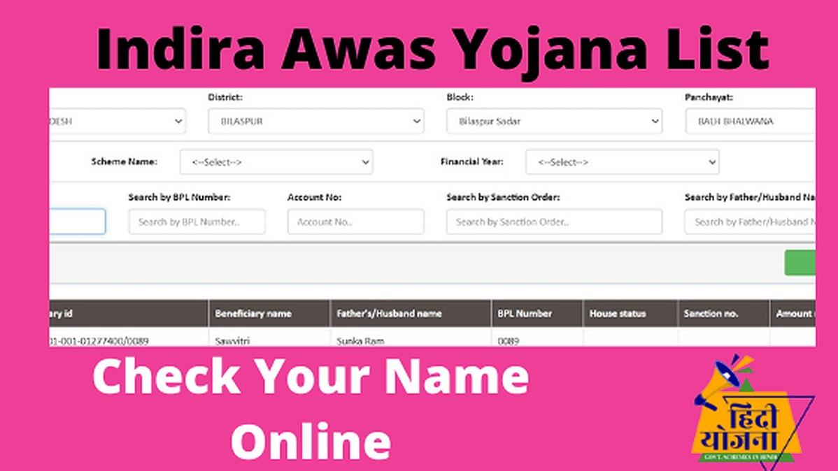 Indira Awas Yojana IAY List 2021