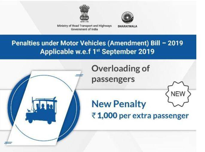 New Traffic Rules in India 2021