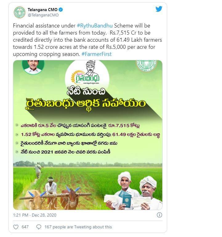 Telangana Rythu Bandhu Status, Beneficiary List 2021 @ Treasury.telangana.gov.in
