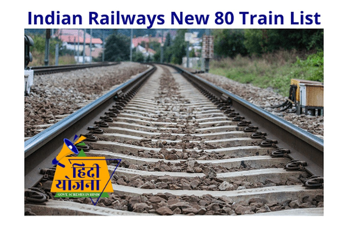 Indian Railways 12 September New 80 Train List