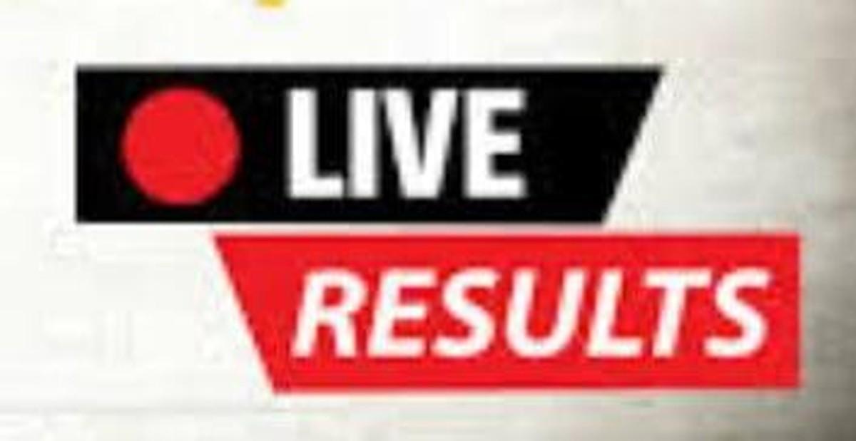 Chhattisgarh CG Panchayat Election Result 2021