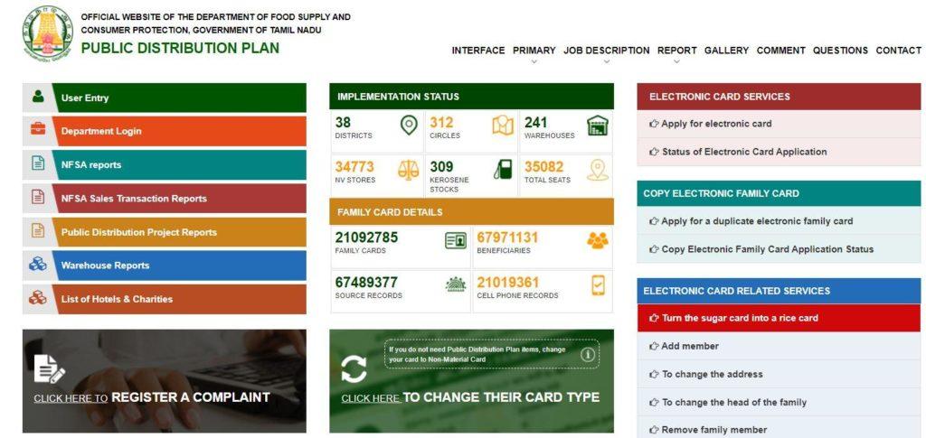 Complaint Registration Process