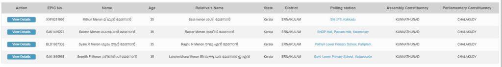 CEO Kerala Voter List 2021 | Electoral PDF Download, Search Name Online @ ceo.kerala.gov.in