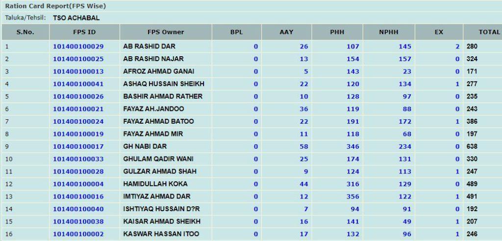 J&K (Jammu & Kashmir) Ration Card List 2021   View Online, Search name, Download Pdf, Check Ration Card Status @jk.epds.nic.in