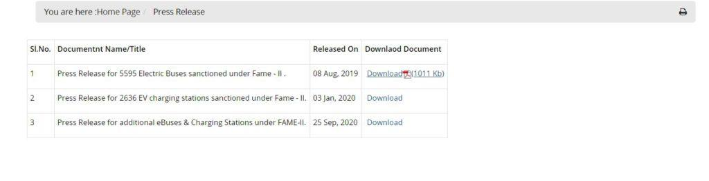 Fame II Official Notification Download