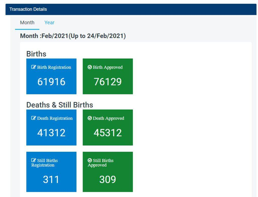 Check Registration Details of the Ejanma Application