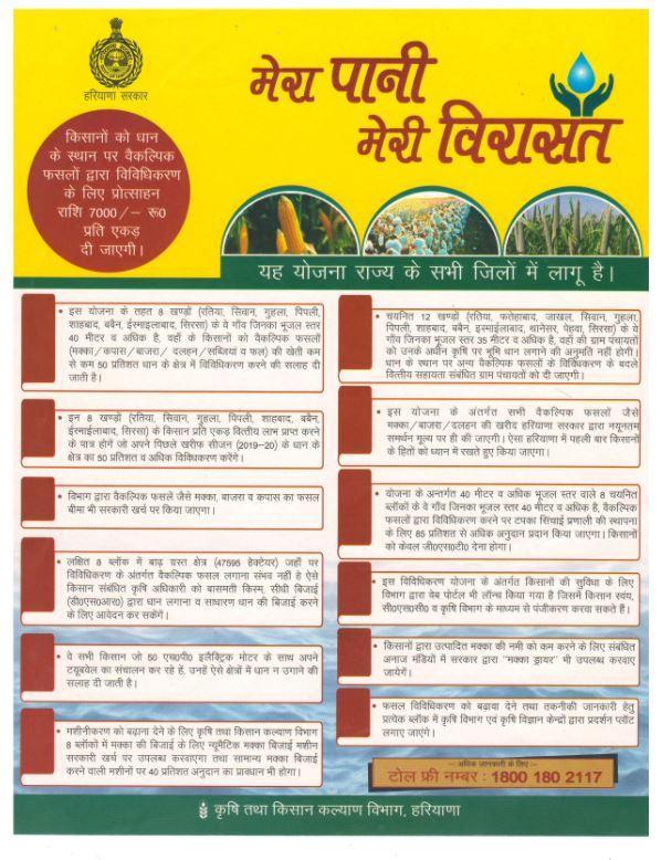 Haryana (MPMV) Mera Pani Mera Virasat Portal