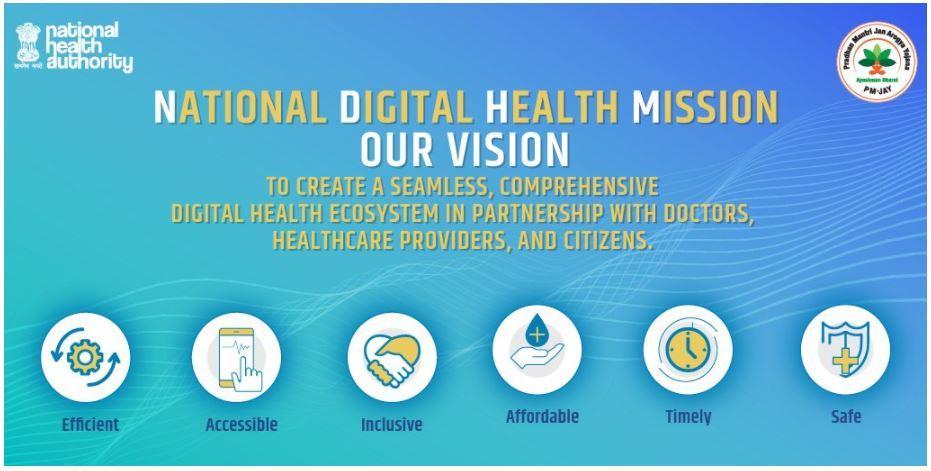 National Digital Health Mission 2021
