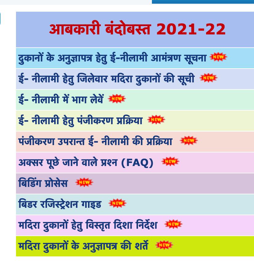 राजस्थान आबकारी विभाग (Raj Excise) शराब/दारू ठेका (देसी, अंग्रेजी) E Lottery ऑनलाइन रजिस्ट्रेशन 2021-22 | बियर वाइन शॉप इ नीलामी, नोटिफिकेशन PDF