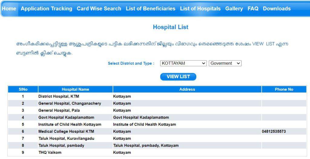Hospital List of Kerala Karunya Scheme 2021
