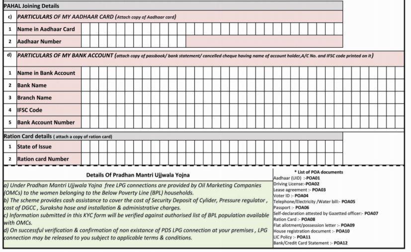 Pradhan Mantri Ujjwala Yojana Online Registration Form 2021
