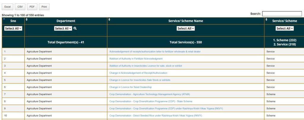 Haryana Kisan Mitra Services List