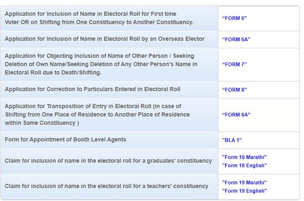 महाराष्ट्र चुनाव आयोग की इलेक्टोरल पीडीएफ डाउनलोड करें