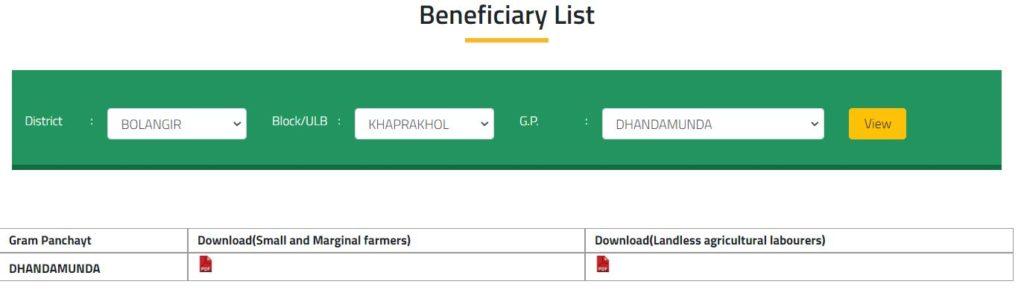 Kalia Yojana Beneficiary List 2021