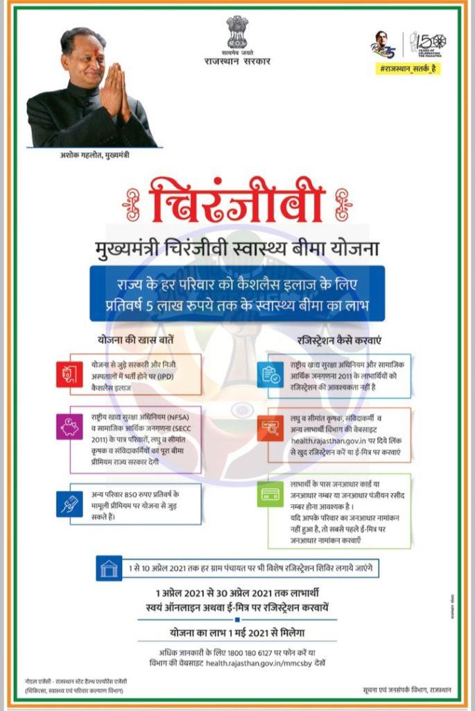 चिरंजीवी योजना Rajasthan