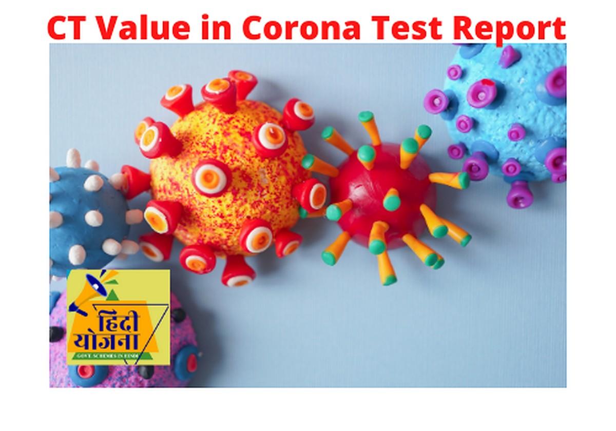 CT Value in COVID 19