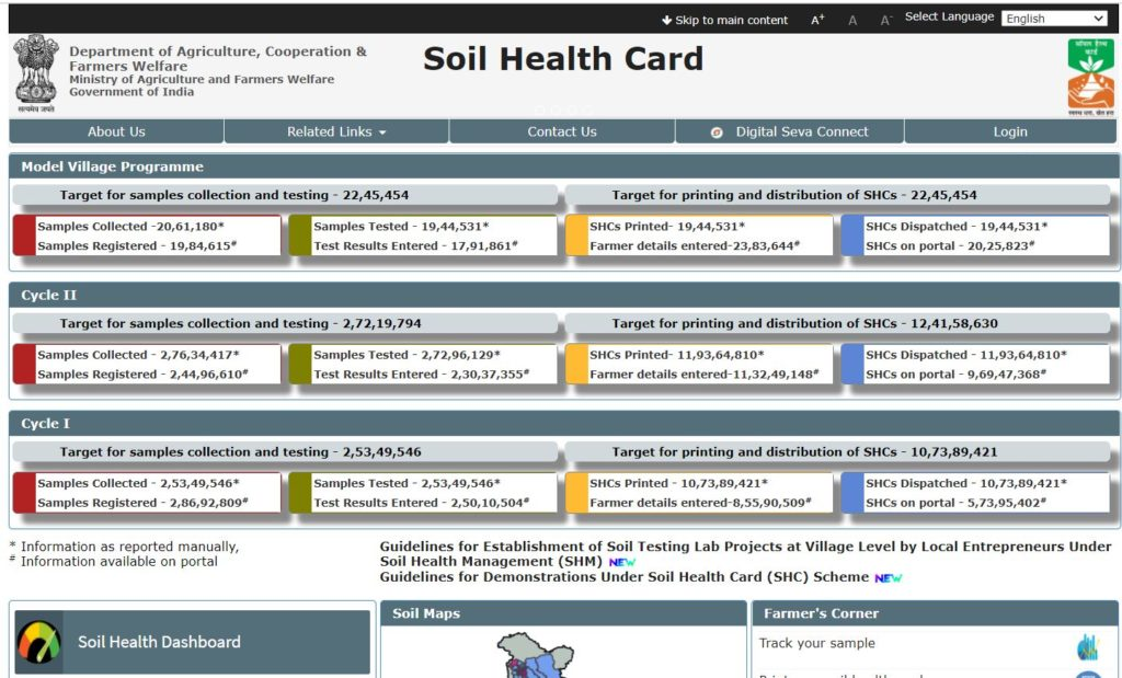 Step by Step Guide Print the Soil Health Card