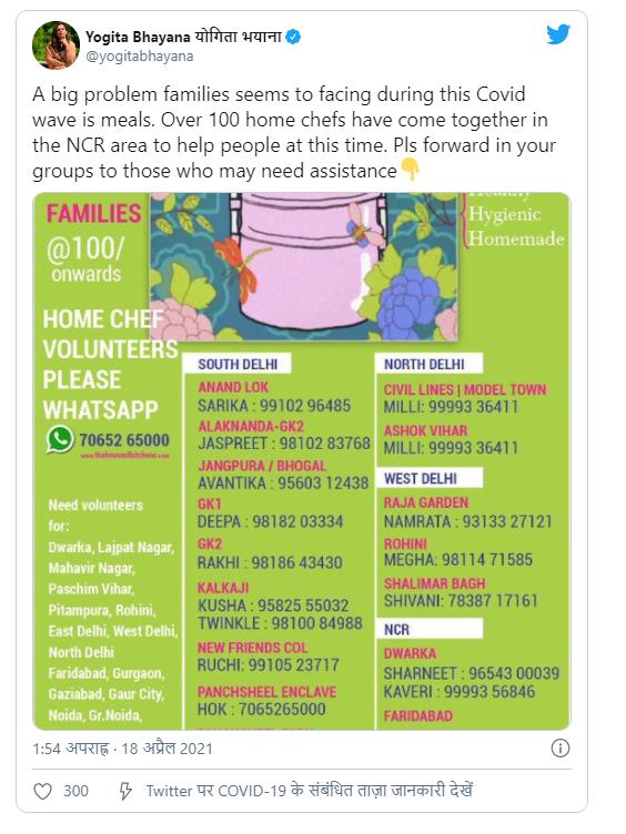 Delhi Covid 19 Helpline Numbers