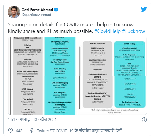 Lucknow Covid 19 Helpline Numbers