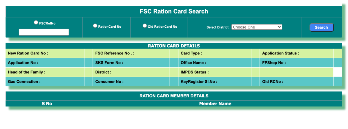 Telangana Ration Shop (FPS) Number & Address   How to Search TS District Wise FP Number List
