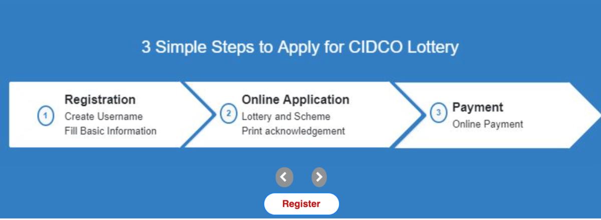 सिडको लॉटरी 2021 |  कोविड वॉरियर्स विशेष गृहनिर्माण योजना ऑनलाइन नोंदणी, @lottery.cidco पोर्टलवर अर्ज करा