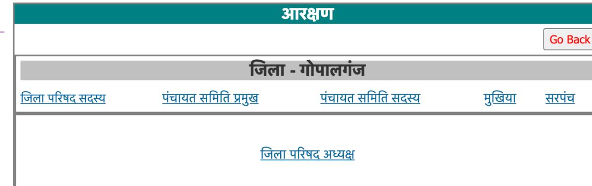 bihar gram panchayat election reservation list 2021