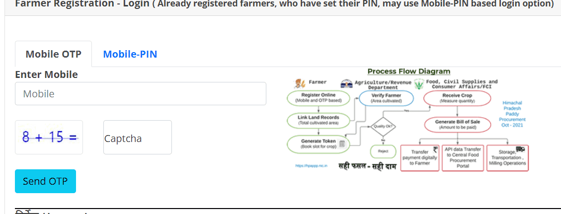 Apply Online for HP Paddy Procurement